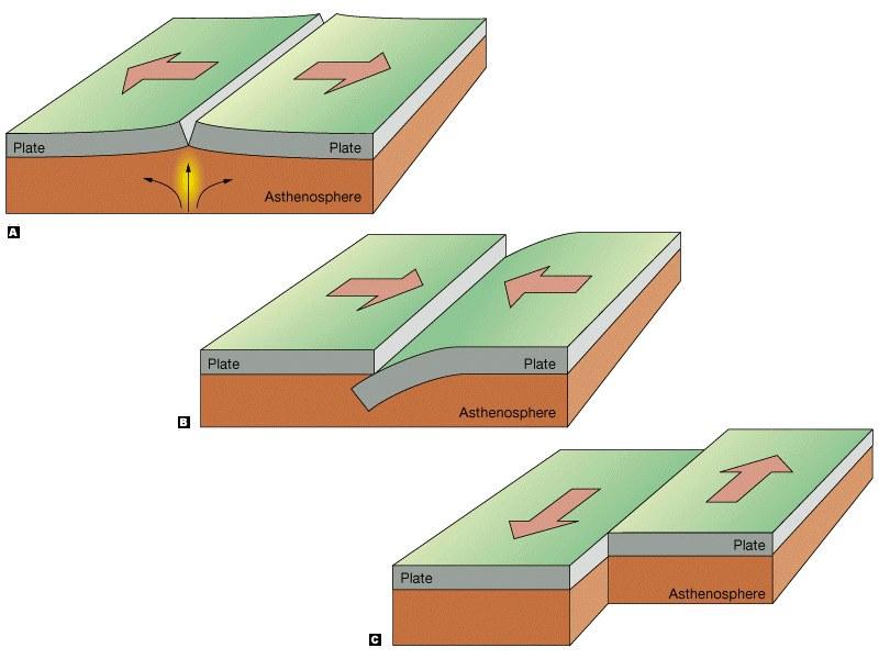 cum se produc cutremurele