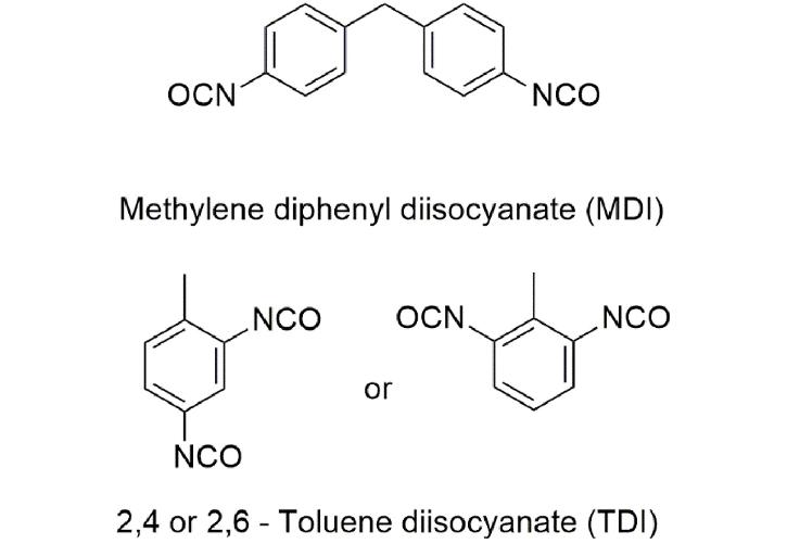 izocianatul